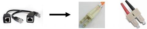 معرفی ماژول SFP در تجهیزات فیبر نوری