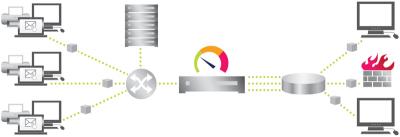 کنترل حجم دانلود کاربران با استفاده از فایروال میکروتیک